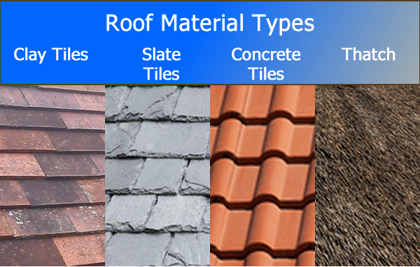 Types of roof tiles and materials Clay tiles, slate tiles, concrete tiles, thatch