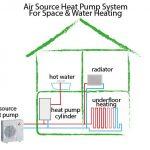 Air source heat pump system diagram