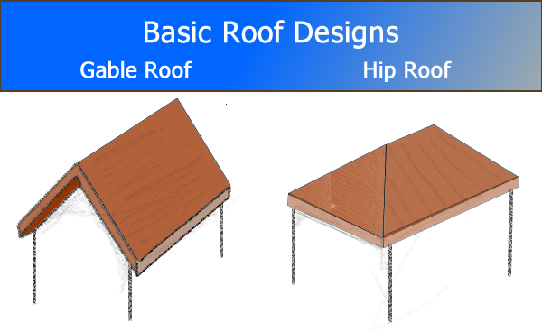 Basic Roof Designs Gable Roof and Hip Roof
