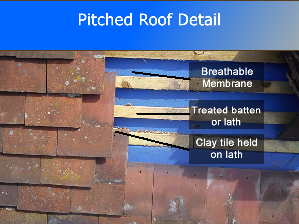 Pitched Roof Detail