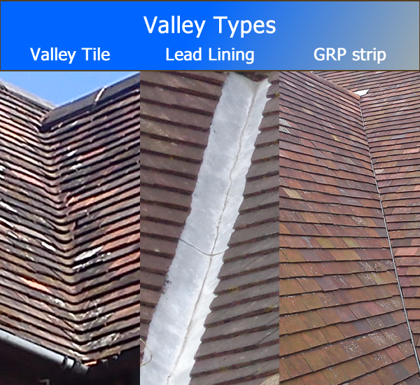 Types of Roof Valley