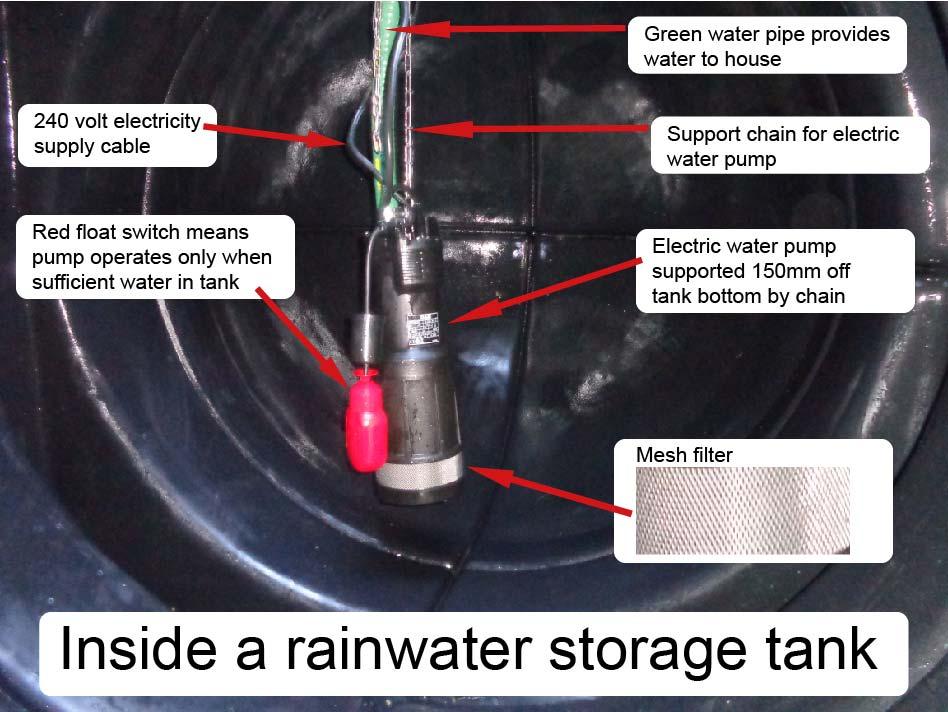 Inside a rainwater storage tank
