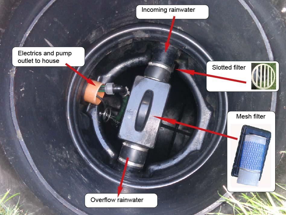 Rainwater Storage Tank Filters