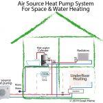 runnign costs of air source heat pump
